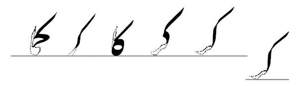 آموزش خط تحریری به صورت تصویری آموزش تحریر حرف ک گ