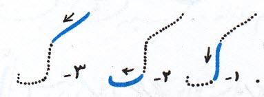 آموزش خط تحریری حرف ک در 3 حرکت