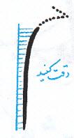 آموزش خط تحریری نوشتن حرکت سوم م