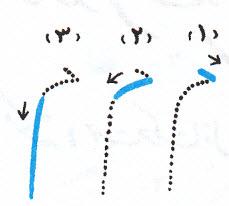 آموزش خط تحریری نوشتن م جدا