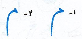 آموزش خط تحریری نوشتن (م) متصل آخر کلمه