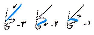 آموزش خط تحریری نوشتن ک جیمی در سه حرکت