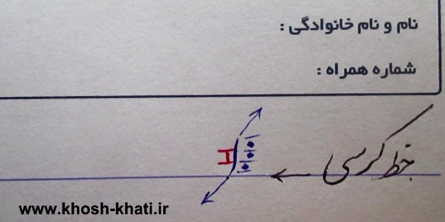 آموزش خط خودکاری -حرف الف (2)