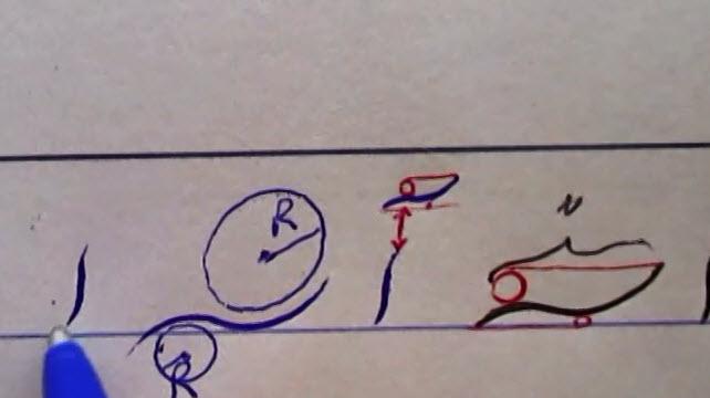 آموزش خط خودکاری -حرف الف (3)