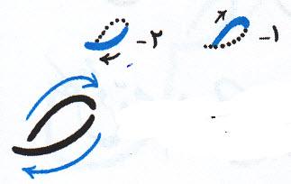 آموزش خوشنویسی با خودکار حرکت اول ص