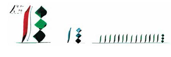 طرز نوشتن حرف الف در خوشنویسی