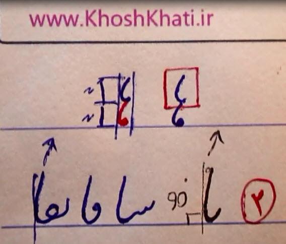 آموزش خط خودکاری -حرف الف (1)